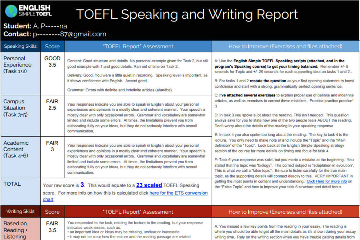 How to write an effective toefl essay